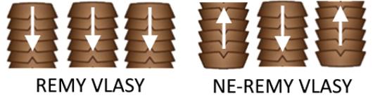 Remy kvalita vlasů k prodloužení