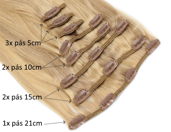 Rozložení vlasových pásů v clip in setu